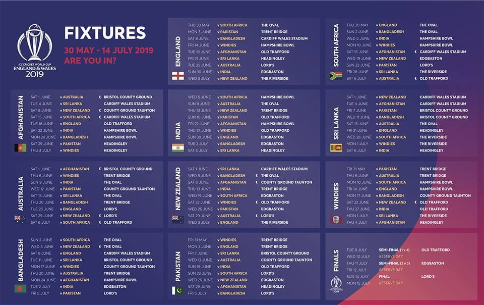 ICC Cricket World Cup 2020 Schedule