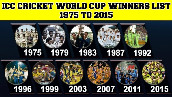 Complete List Of Past ODI World Cup Winners
