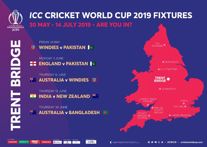 Trent Bridge Stadium ICC Cricket World Cup 2021 Venue