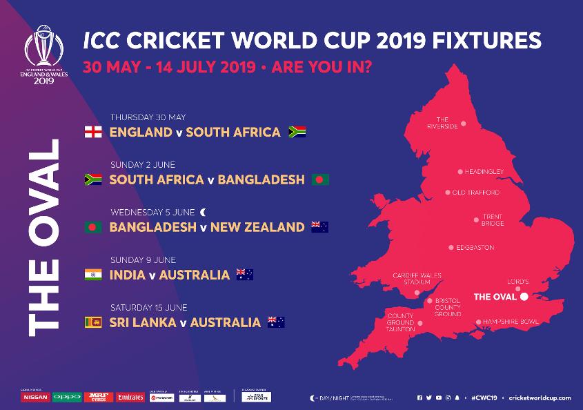 The Oval Stadium ICC Cricket World Cup 2021 Venue