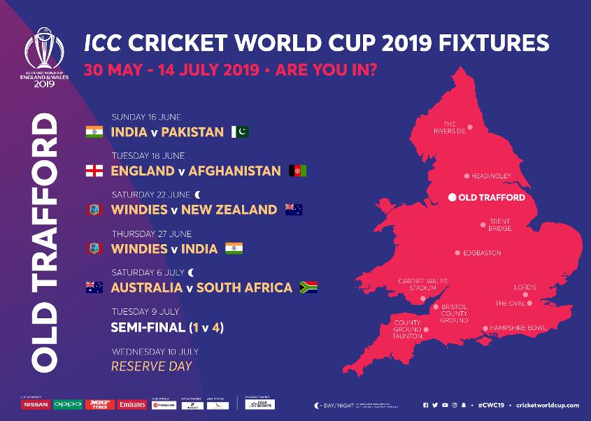 Stadium ICC Cricket World Cup 2021 Venue