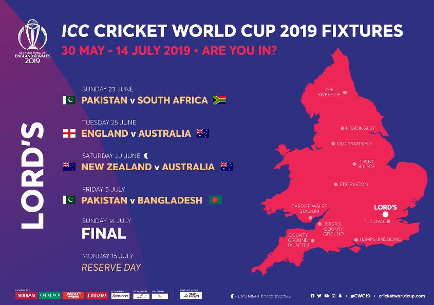 Lords London Stadium ICC Cricket World Cup 2021 Venue