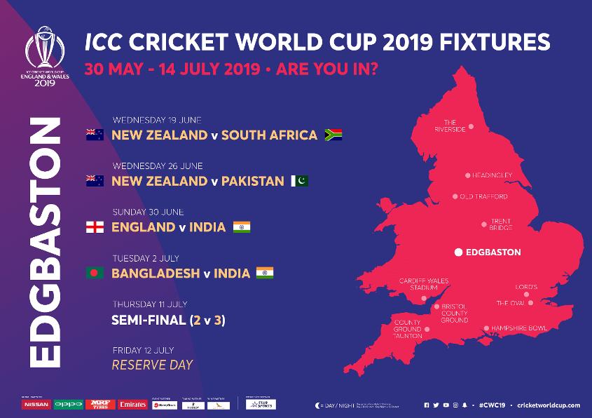 Edgbaston Birmingham Stadium ICC Cricket World Cup 2021 Venue