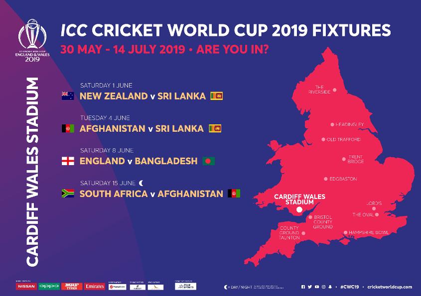 Cardiff Wales Stadium ICC Cricket World Cup 2021 Venue