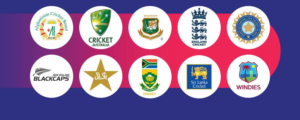 ICC Cricket World Cup Participating Teams
