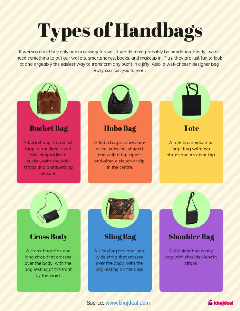 Types of Handbags - Top 10 Best Handbags for Women In India 2019