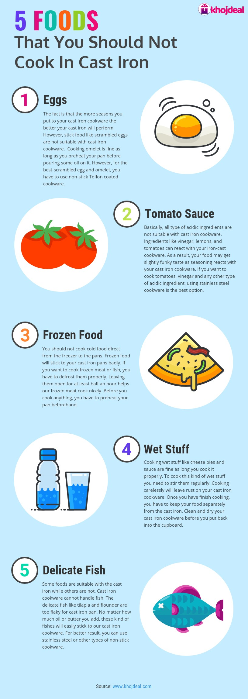 Foods That You Should Not Cook In Cast Iron Cookware Infographic