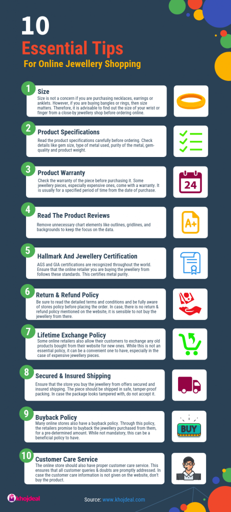 Essential tips for online jewellery shopping Infographic