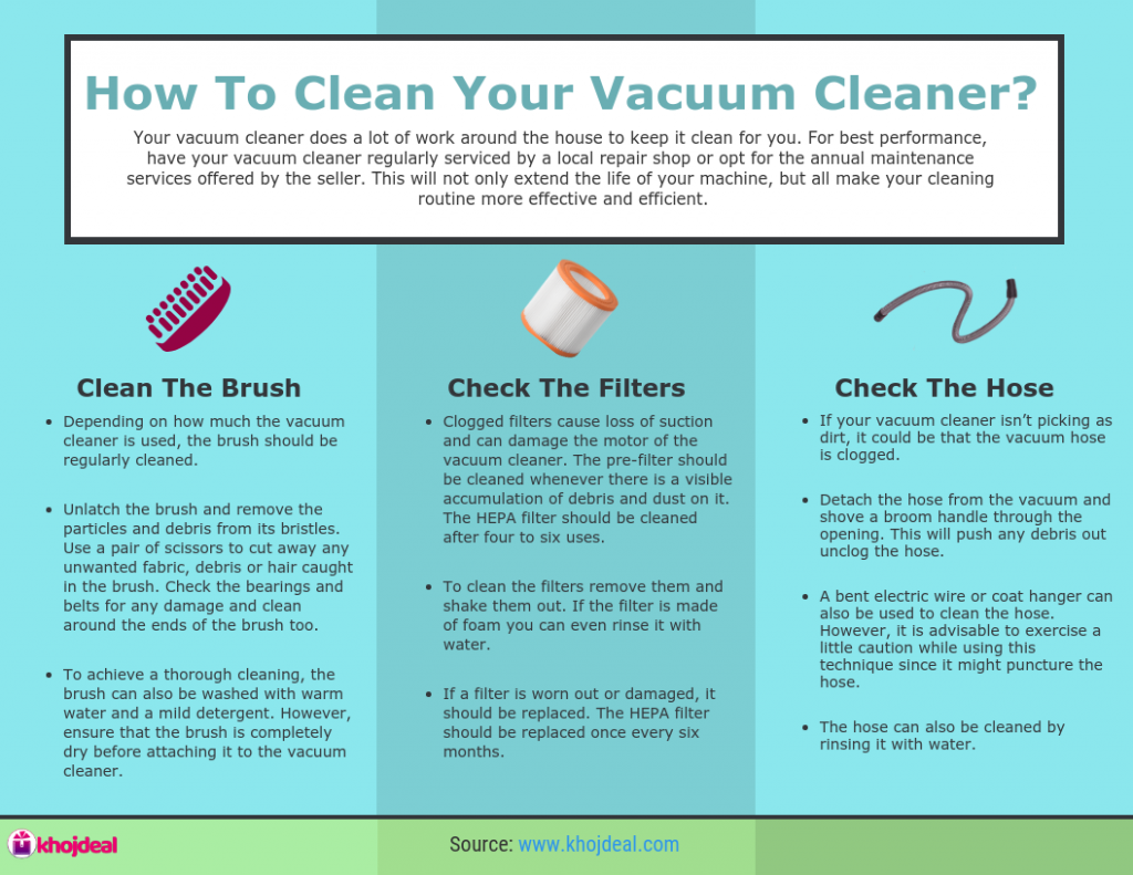 How To Clean Your Vacuum Cleaner Infographics